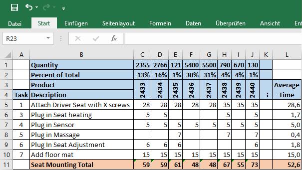 Excel Sample Task List for one Station
