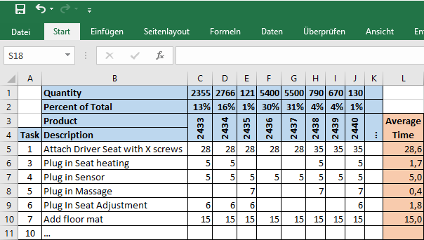 Excel Sample Task List with Times