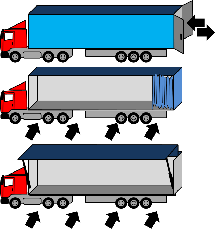 Different Truck Types
