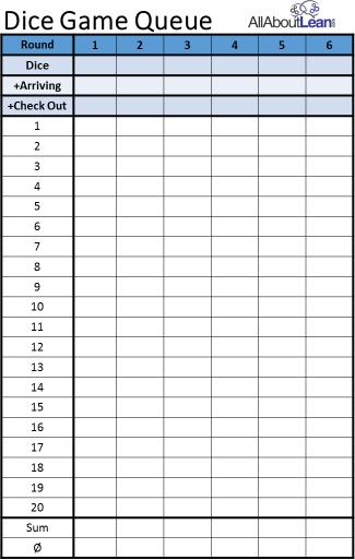 Blank Dice Game Sheet