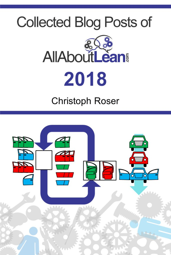 AllAboutLean Collected Post Cover 2018