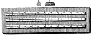 The Wedgwood scale