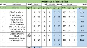 Flexible Manpower Example Production Capacity Sheet