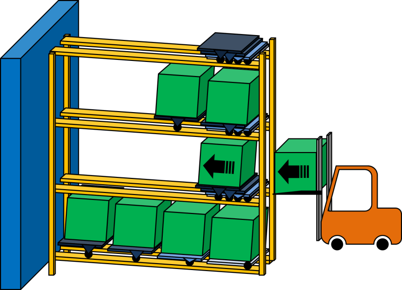 Push Back Rack with Carts