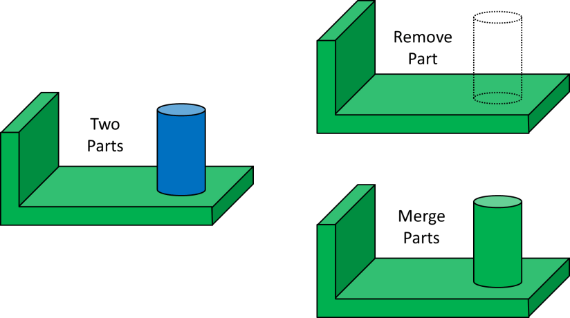 DFMA Two Parts Eliminate One