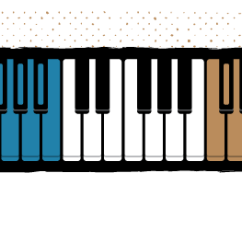 88 Key Piano Keyboard Diagram Wiring Start Stop Motor Control Keys Layout Of The All About Music Theory A Full With Each Octave 12