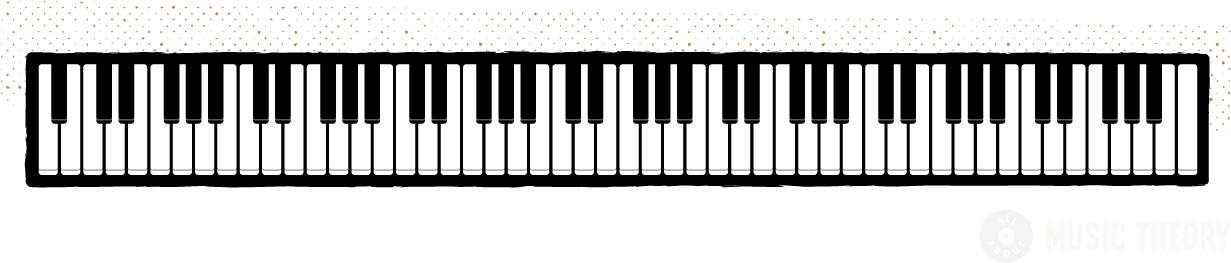 piano keys layout of