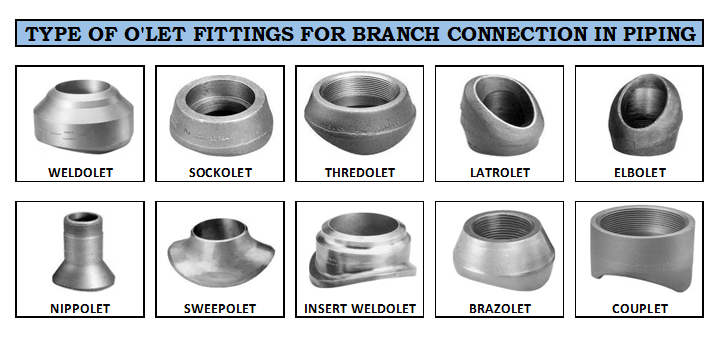 Type of olet fittings
