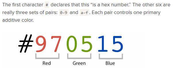 hex codes rgb cmyk color modes