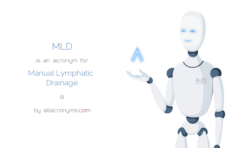 MLD abbreviation stands for Manual Lymphatic Drainage