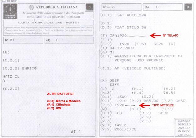 Libretto di circolazione auto: istruzioni per l'uso