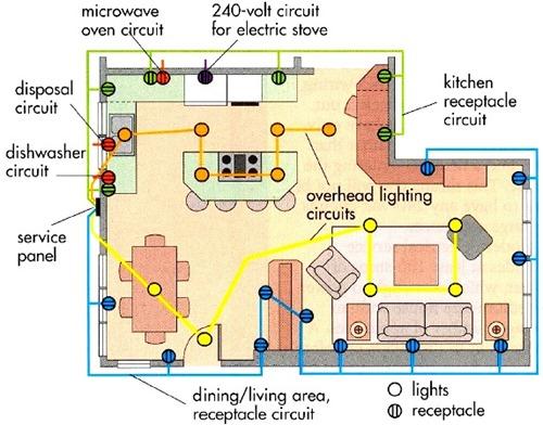 kitchen wiring circuit diagram basic home wiring circuits  basic home wiring circuits