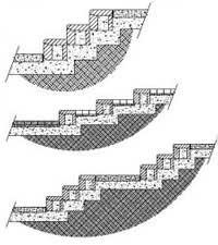 Retaining Wall Stairs