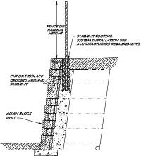 Retaining Wall Fence