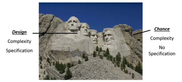 Mt. Rushmore Example