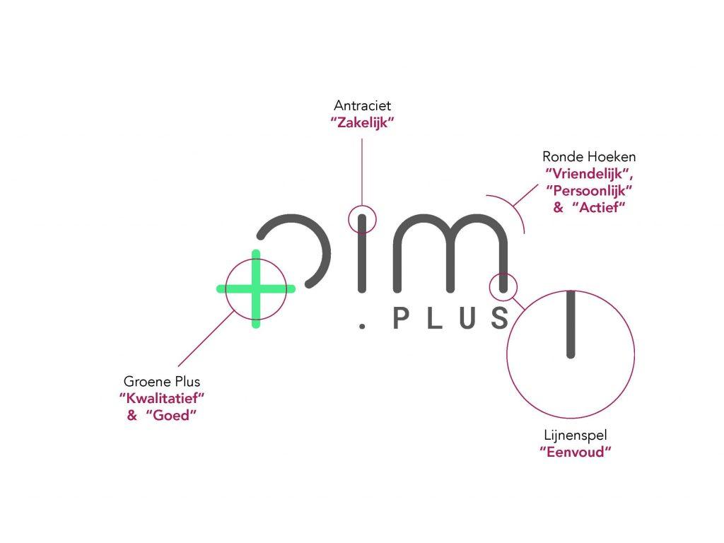 logo pim plus variant 1 Pagina 05 scaled