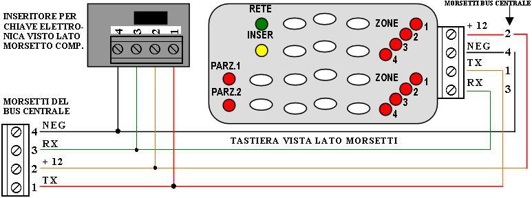SECEG Chiave Elettronica Digitale Contatti Infrarossi