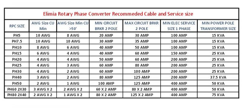 Volt Motor Wiring Diagram Elimia Industrial Heavy Duty Phase Converters Converter
