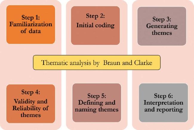thematic-analysis