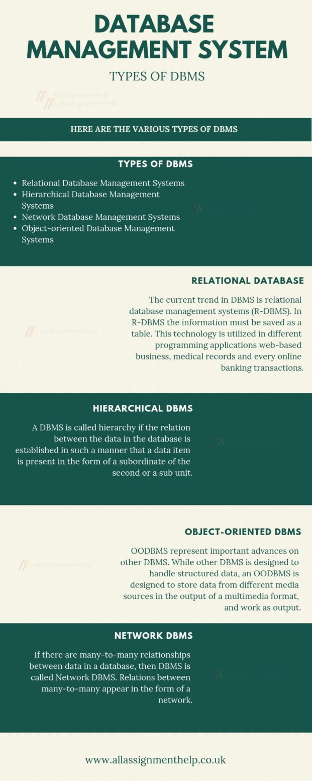 TYPES OF DATABASE MANAGEMENT SYSTEM