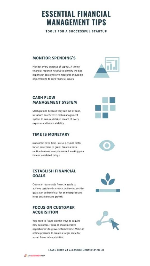 Finanical-managment