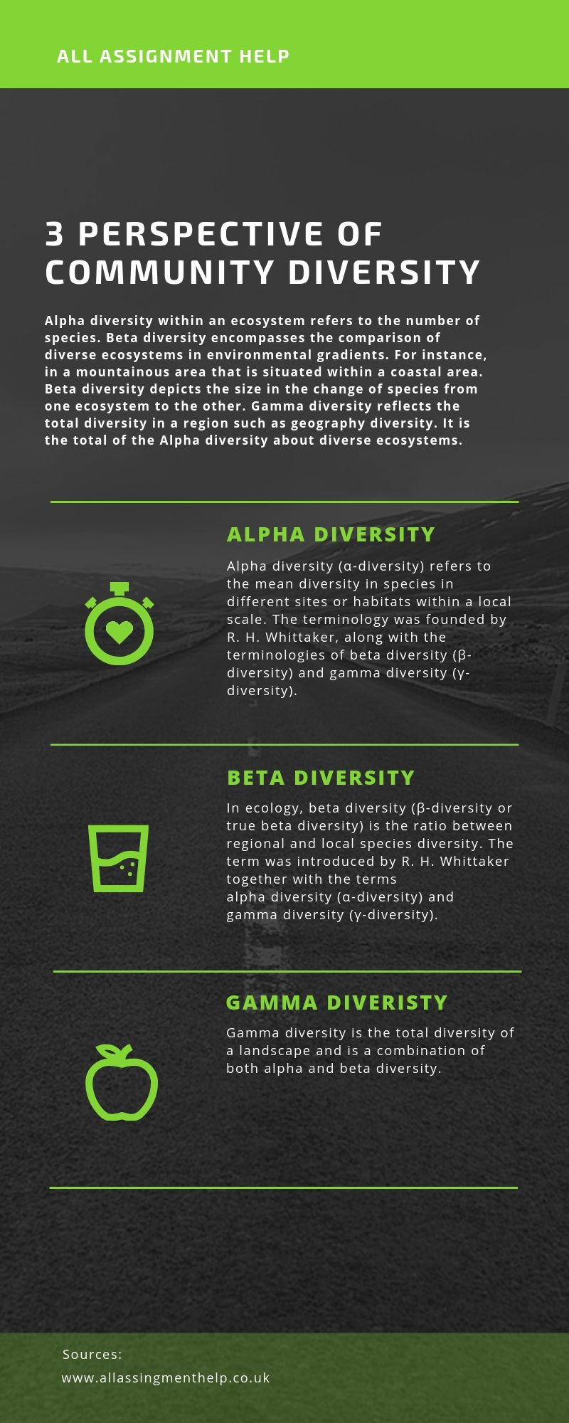 Alpha Diversity: Explanation and its importance in ecology