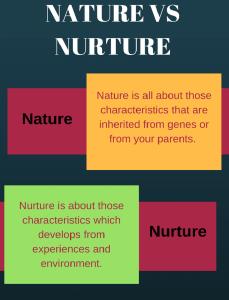Nature vs Nurture Essay: Join a Never-Ending Debate