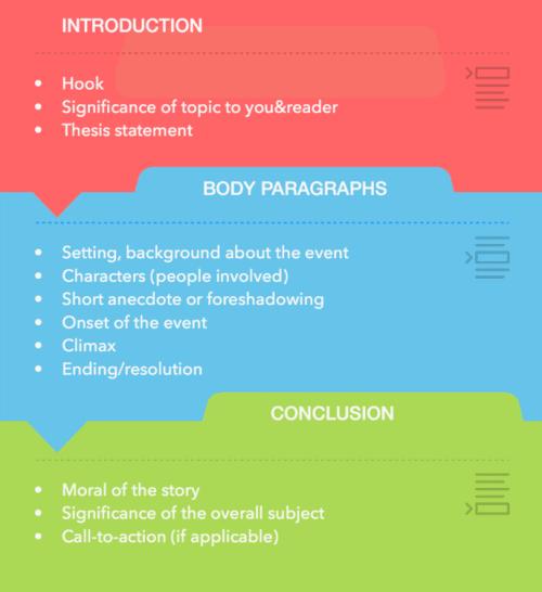narrative-essay-outline