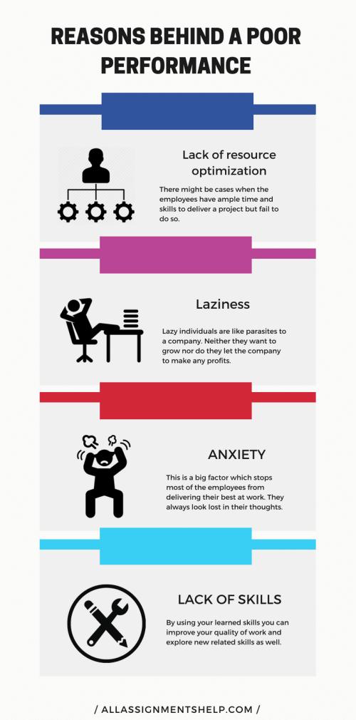 ways-to-improve-work-performance