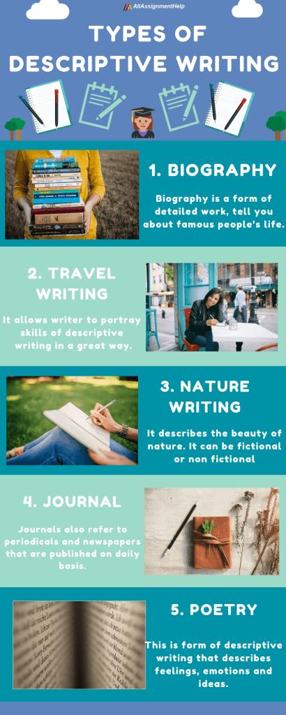descriptive-writing