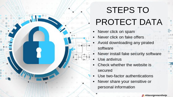 Steps to protect data.png