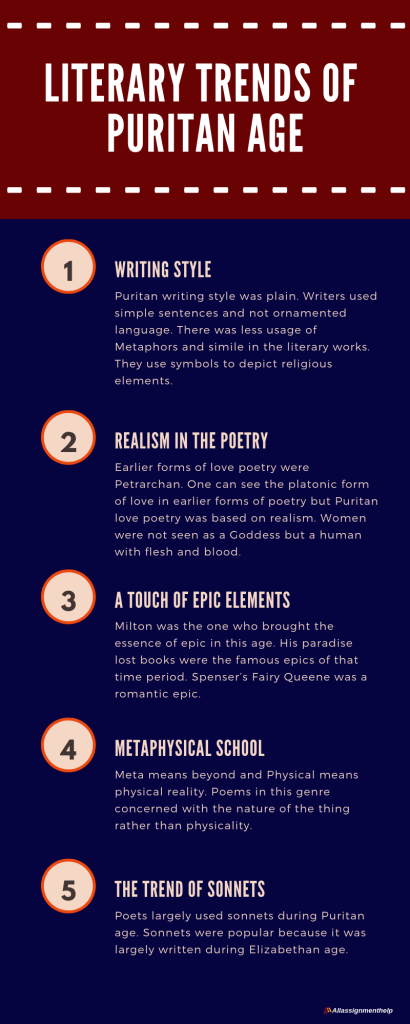 Literary-trends-of-puritan-age
