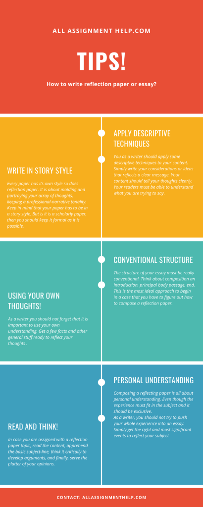 Tips for writing reflection paper