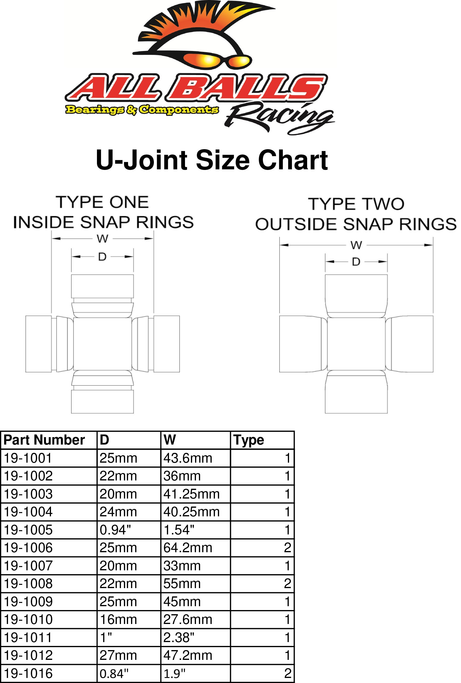 Universal Joint Kit For 2013 Polaris Sportsman 550 Touring