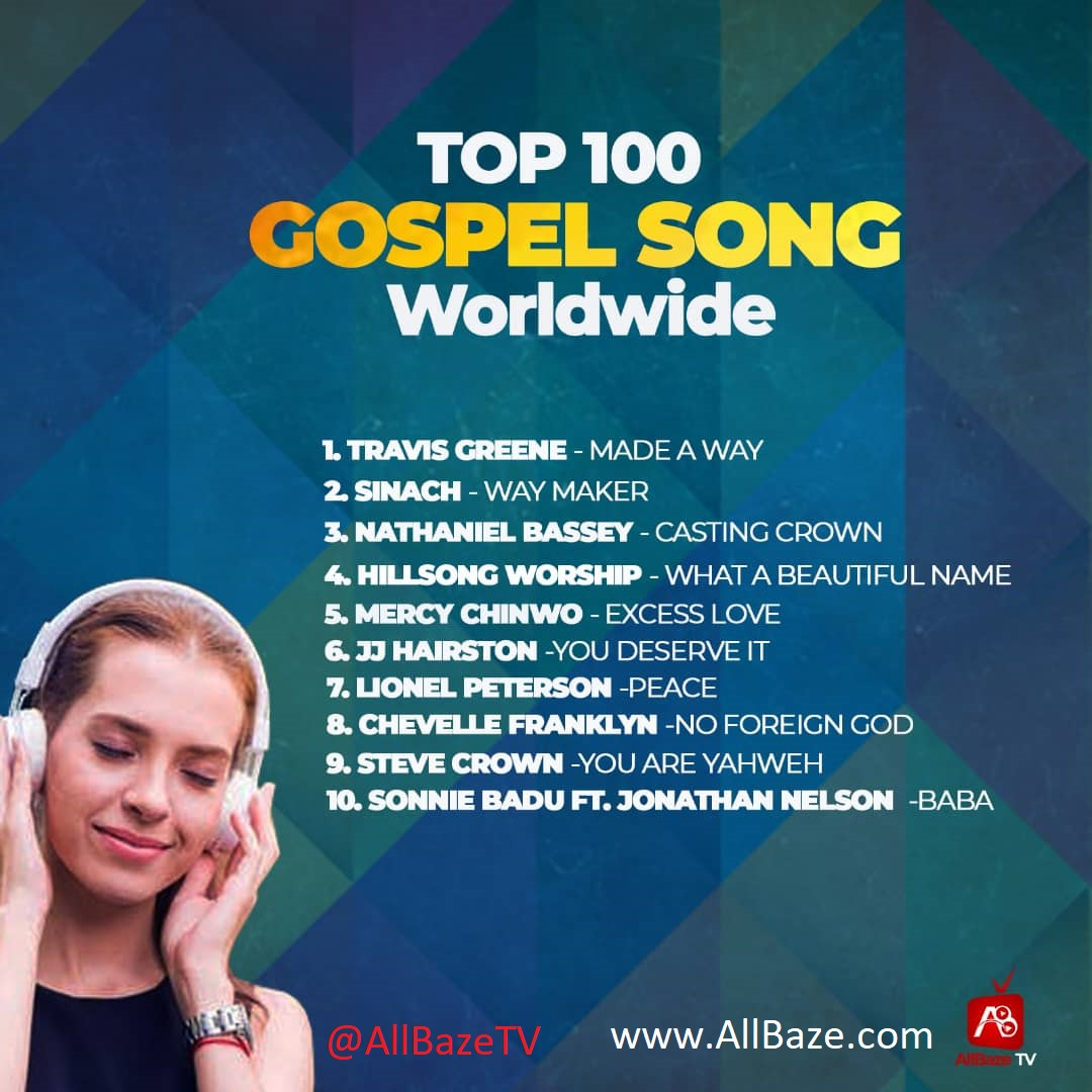 Top 100 Gospel songs ,Gospel songs,Gospel songs worldwide,Gospel songs international