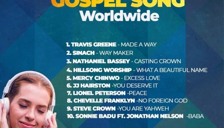 Top 100 Gospel songs ,Gospel songs,Gospel songs worldwide,Gospel songs international