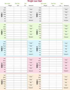 Weekly weight loss chart also free templates at allbusinesstemplates rh