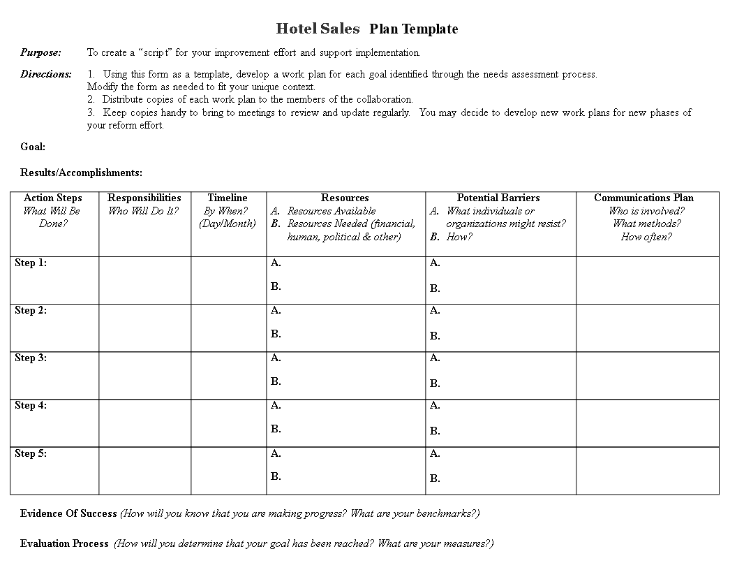 Hotel Sales Action Plan Template