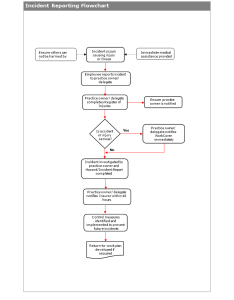 Accident reporting flowchart also free templates at rh allbusinesstemplates