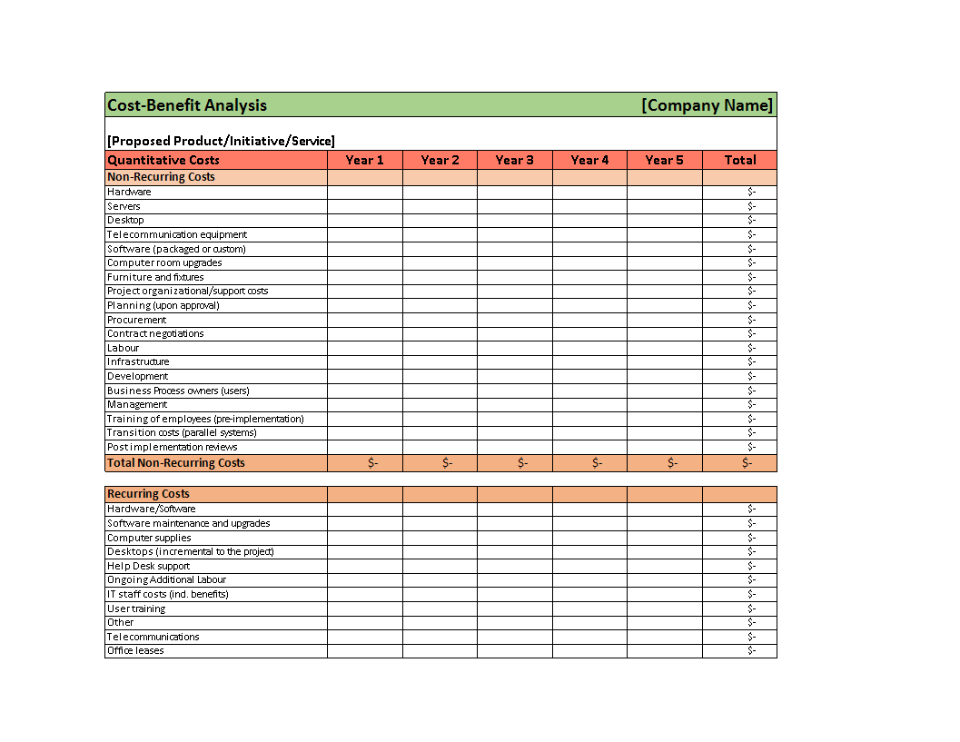 Cost Benefitysis Worksheet Template