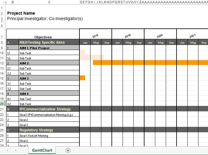 Simpan tabel gantt (pilihan) sebagai templat mini. Prima Gantt Chart Excel Template