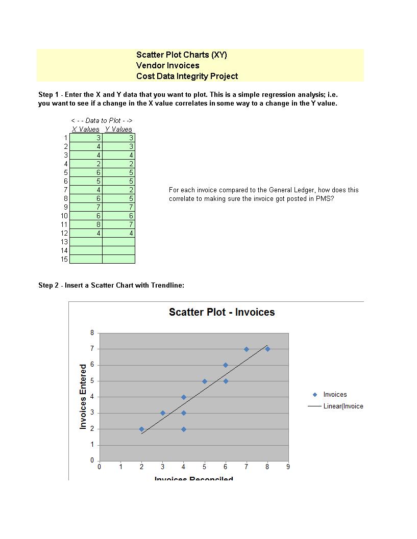 medium resolution of scatter plot diagram example main image