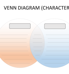 colored venn diagram template [ 3508 x 2480 Pixel ]