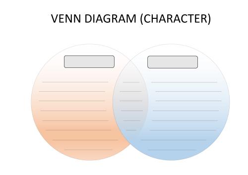 small resolution of colored venn diagram template