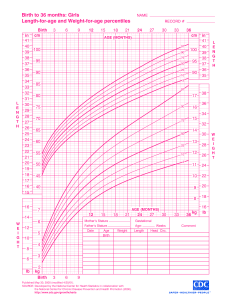 Baby girl growth chart also free templates at allbusinesstemplates rh