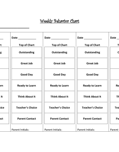 Printable weekly behavior chart also free templates at rh allbusinesstemplates
