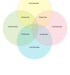 venn diagram with 4 circles [ 816 x 1056 Pixel ]