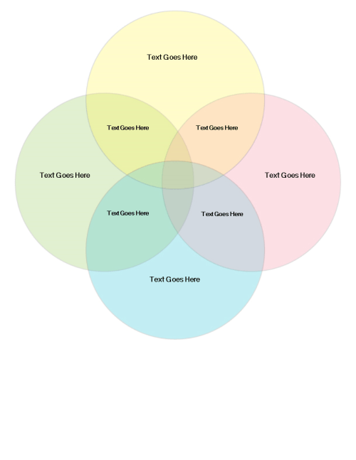 small resolution of venn diagram with 4 circles