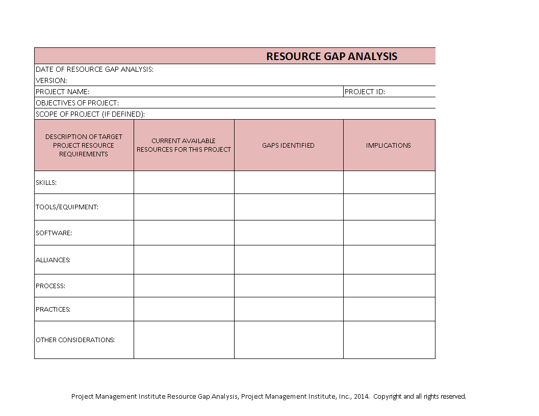 Project Resources Gapysis Template