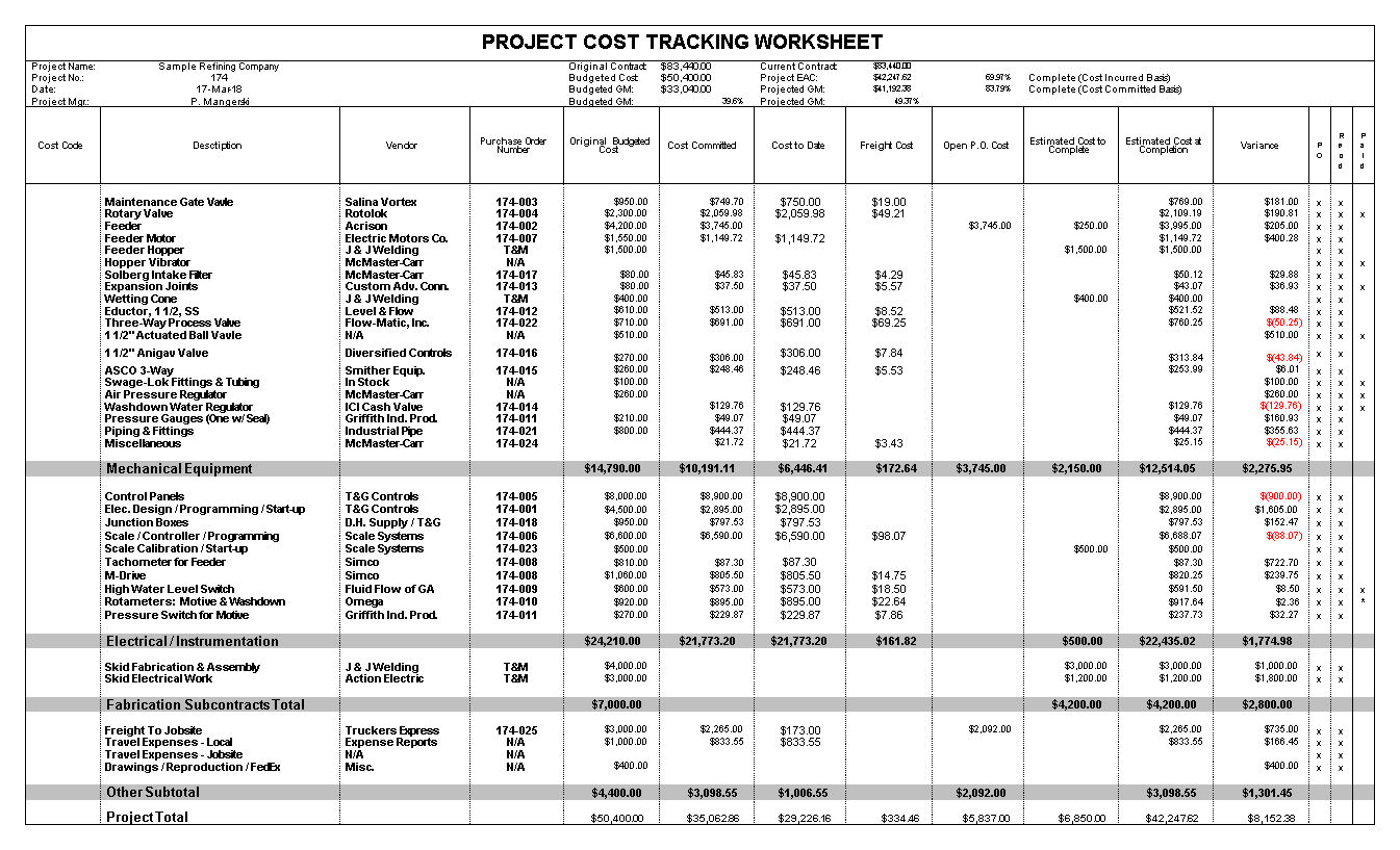 Project Expense Report In Excel Templates At